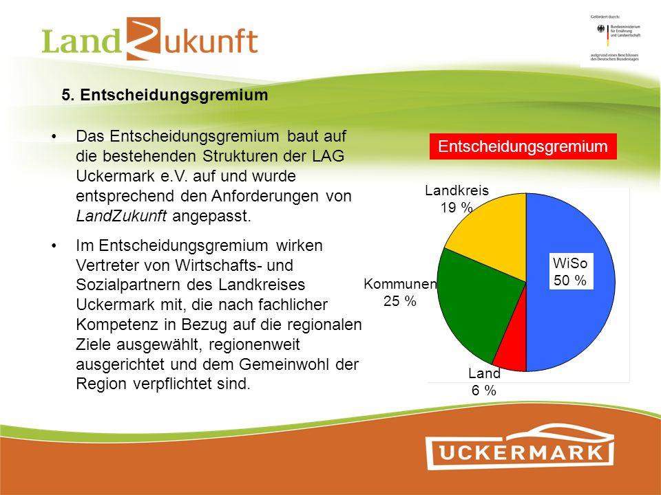 Das Entscheidungsgremium baut auf die bestehenden Strukturen der LAG Uckermark e.V. auf und wurde entsprechend den Anforderungen von LandZukunft angep