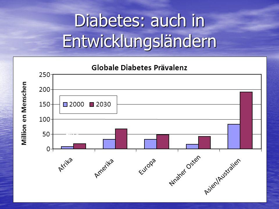 Diabetes: auch in Entwicklungsländern Globale Diabetes Prävalenz 0 50 100 150 200 250 Afrika Amerika Europa Nnaher Osten Asien/Australien Million en M
