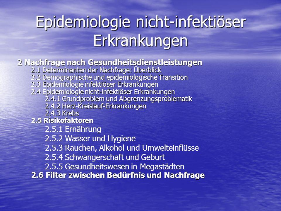 Epidemiologie nicht-infektiöser Erkrankungen 2 Nachfrage nach Gesundheitsdienstleistungen 2.1 Determinanten der Nachfrage: Überblick 2.2 Demographische und epidemiologische Transition 2.3 Epidemiologie infektiöser Erkrankungen 2.4 Epidemiologie nicht-infektiöser Erkrankungen 2.4.1 Grundproblem und Abgrenzungsproblematik 2.4.2 Herz-Kreislauf-Erkrankungen 2.4.3 Krebs 2.5 Risikofaktoren 2.5.1 Ernährung 2.5.2 Wasser und Hygiene 2.5.3 Rauchen, Alkohol und Umwelteinflüsse 2.5.4 Schwangerschaft und Geburt 2.5.5 Gesundheitswesen in Megastädten 2.6 Filter zwischen Bedürfnis und Nachfrage