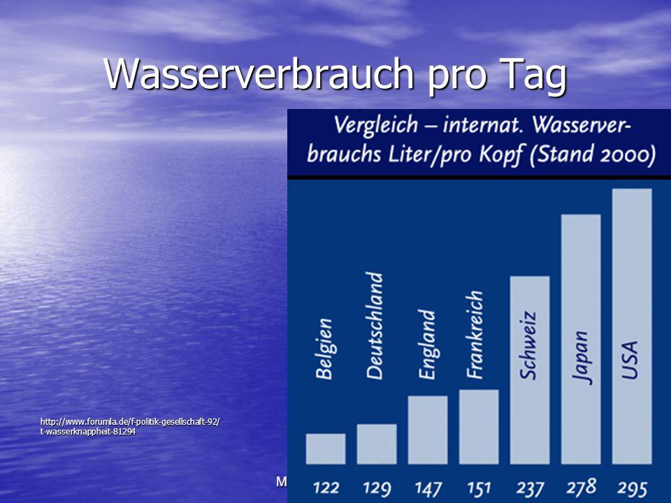Wasserverbrauch pro Tag http://www.forumla.de/f-politik-gesellschaft-92/t-wasserknappheit-81294 Medizin und Wasser