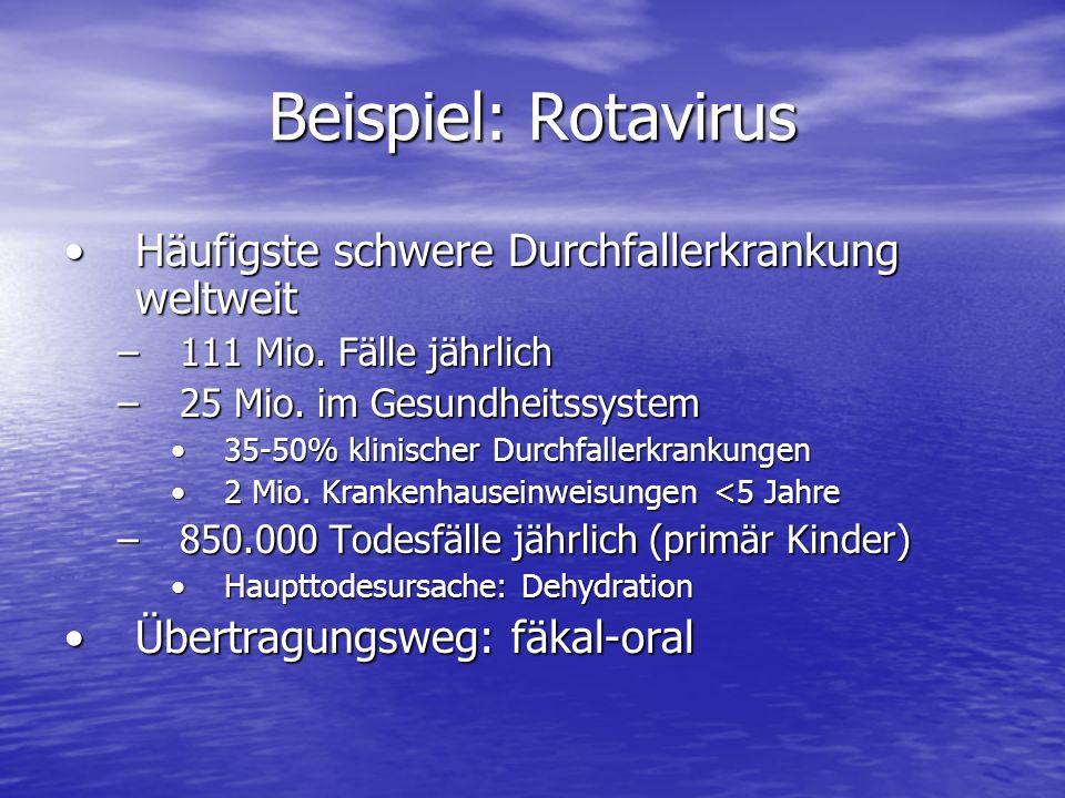 Beispiel: Rotavirus Häufigste schwere Durchfallerkrankung weltweitHäufigste schwere Durchfallerkrankung weltweit –111 Mio. Fälle jährlich –25 Mio. im