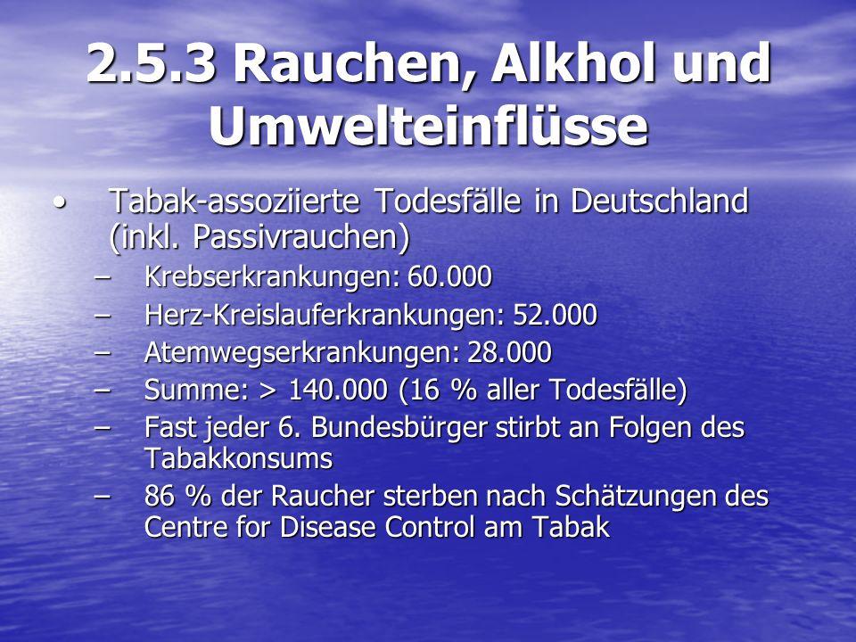 2.5.3 Rauchen, Alkhol und Umwelteinflüsse Tabak-assoziierte Todesfälle in Deutschland (inkl. Passivrauchen)Tabak-assoziierte Todesfälle in Deutschland
