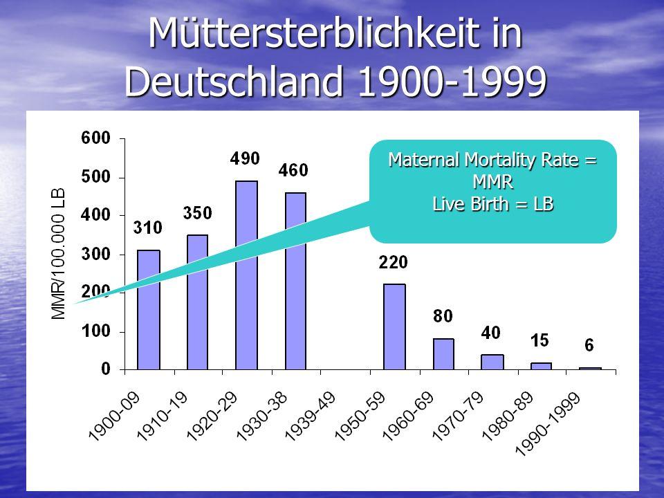 Müttersterblichkeit in Deutschland 1900-1999 Maternal Mortality Rate = MMR Live Birth = LB