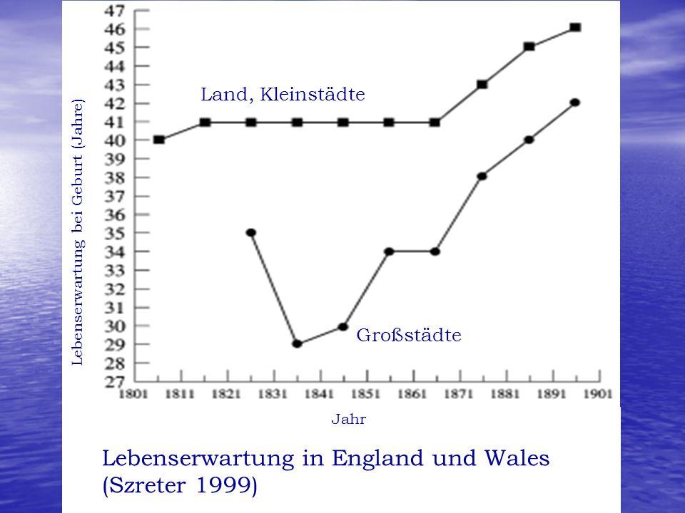 Jahr Land, Kleinstädte Großstädte Lebenserwartung bei Geburt (Jahre) Lebenserwartung in England und Wales (Szreter 1999)