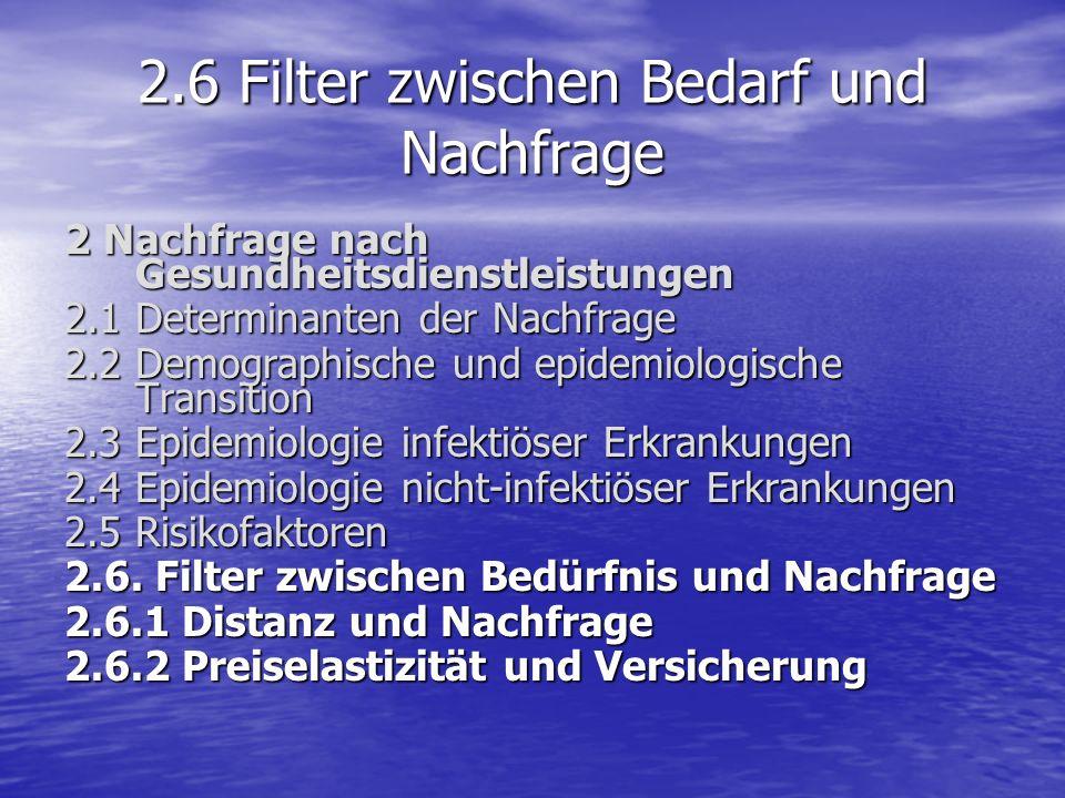 2.6 Filter zwischen Bedarf und Nachfrage 2 Nachfrage nach Gesundheitsdienstleistungen 2.1 Determinanten der Nachfrage 2.2 Demographische und epidemiol