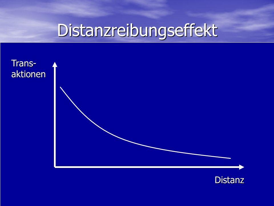 Distanzreibungseffekt Trans- aktionen Distanz