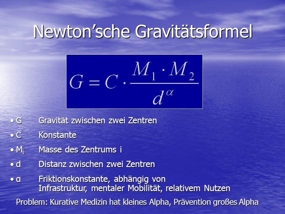 Newtonsche Gravitätsformel GGravität zwischen zwei ZentrenGGravität zwischen zwei Zentren CKonstanteCKonstante M i Masse des Zentrums iM i Masse des Z