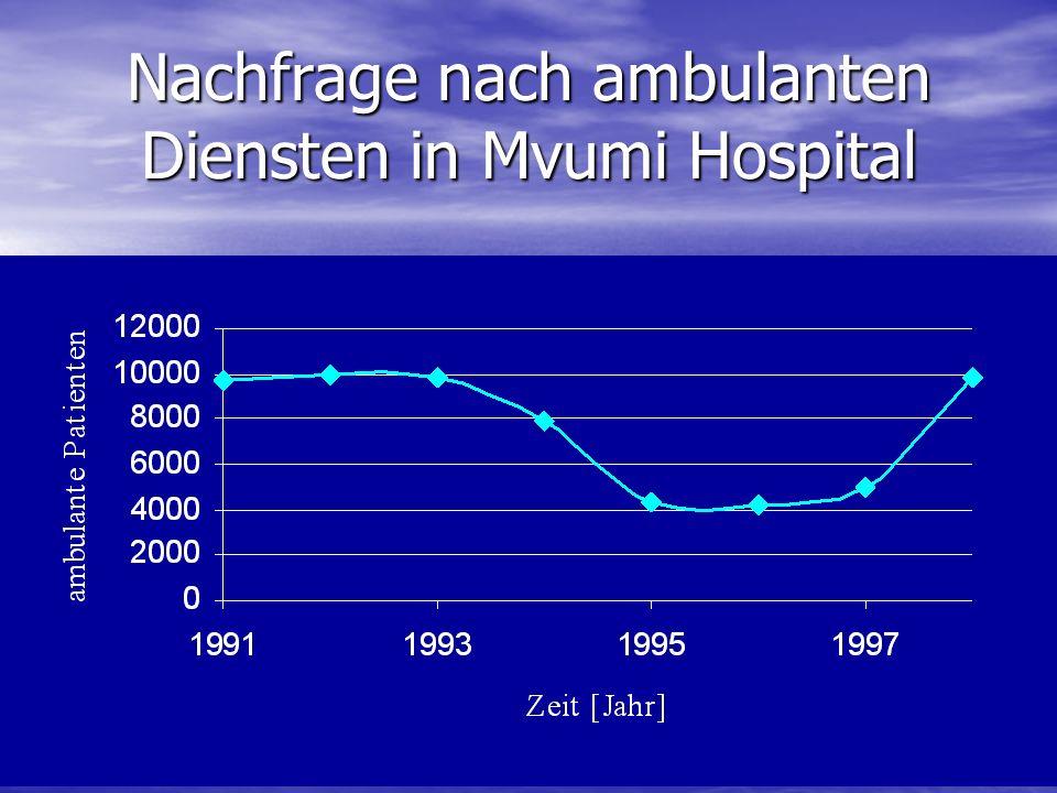 Nachfrage nach ambulanten Diensten in Mvumi Hospital