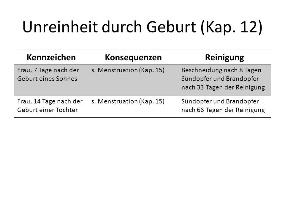 Unreinheit durch Geburt (Kap.