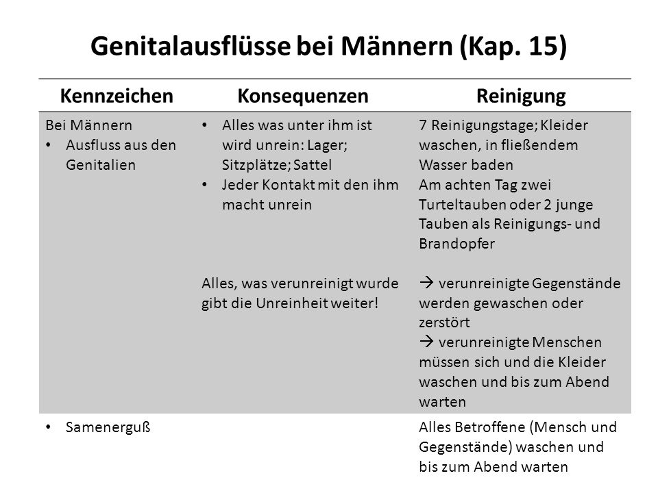 Genitalausflüsse bei Männern (Kap.