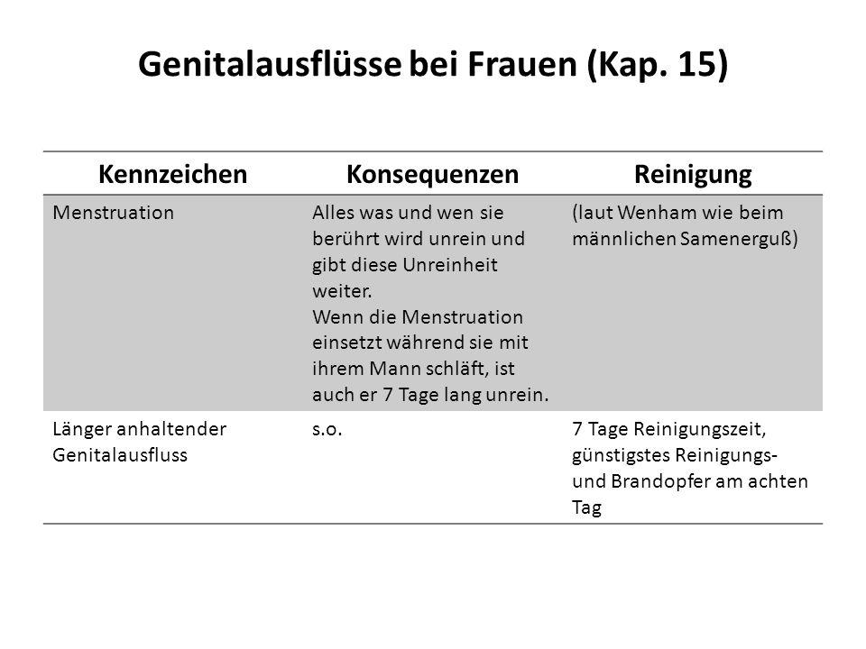 Genitalausflüsse bei Frauen (Kap.