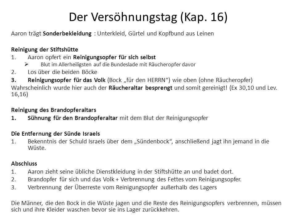 Der Versöhnungstag (Kap.