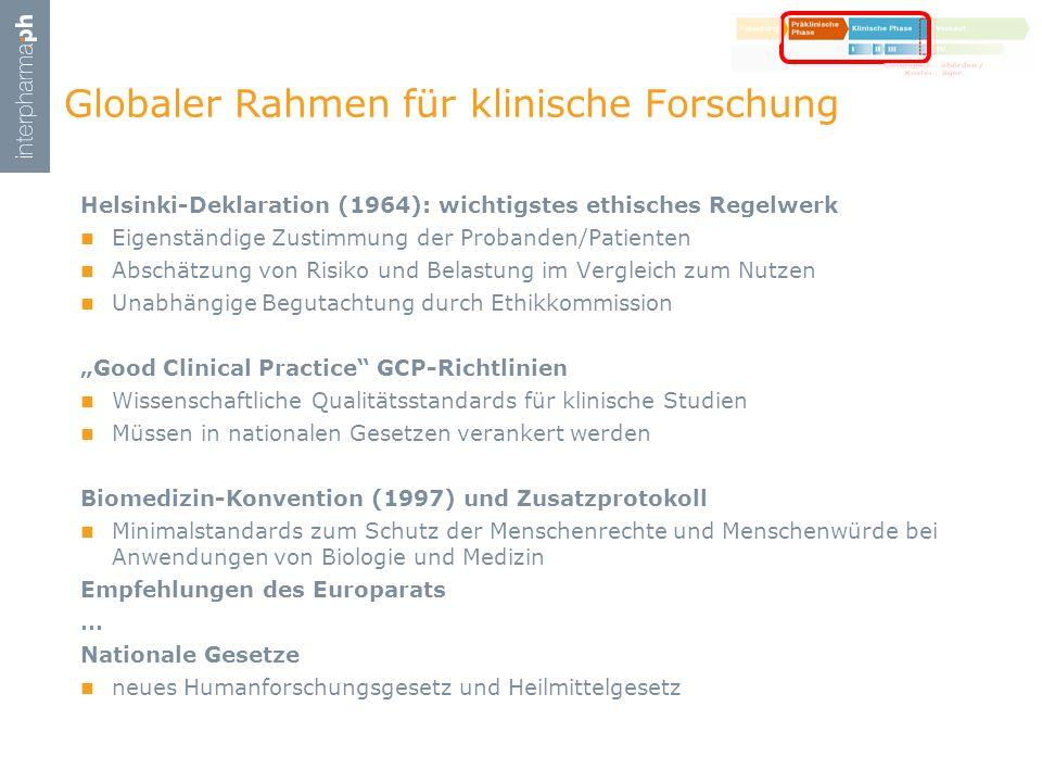 Globaler Rahmen für klinische Forschung Helsinki-Deklaration (1964): wichtigstes ethisches Regelwerk Eigenständige Zustimmung der Probanden/Patienten