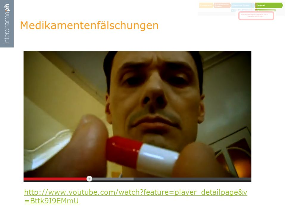 Medikamentenfälschungen http://www.youtube.com/watch?feature=player_detailpage&v =Bttk9I9EMmU