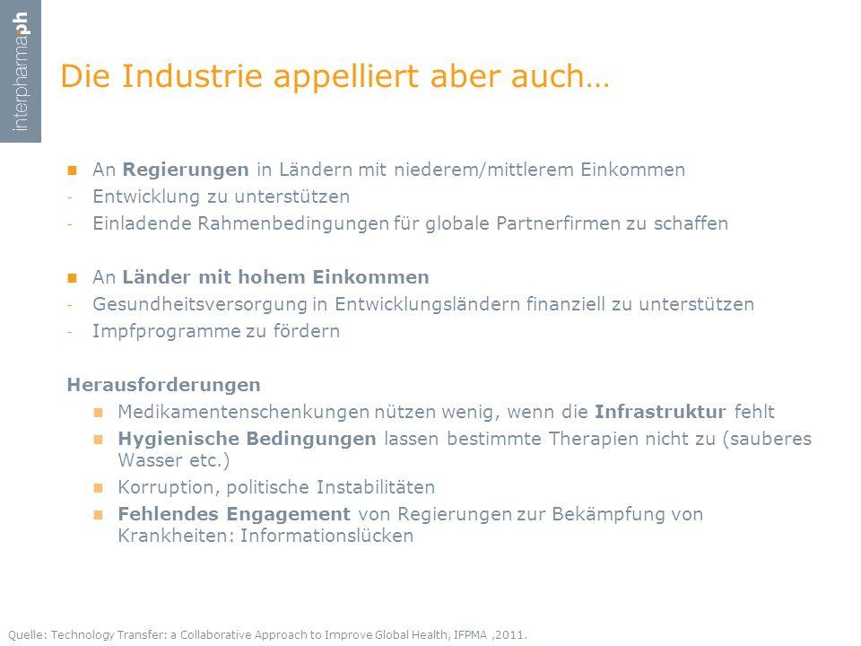 Die Industrie appelliert aber auch… An Regierungen in Ländern mit niederem/mittlerem Einkommen - Entwicklung zu unterstützen - Einladende Rahmenbeding