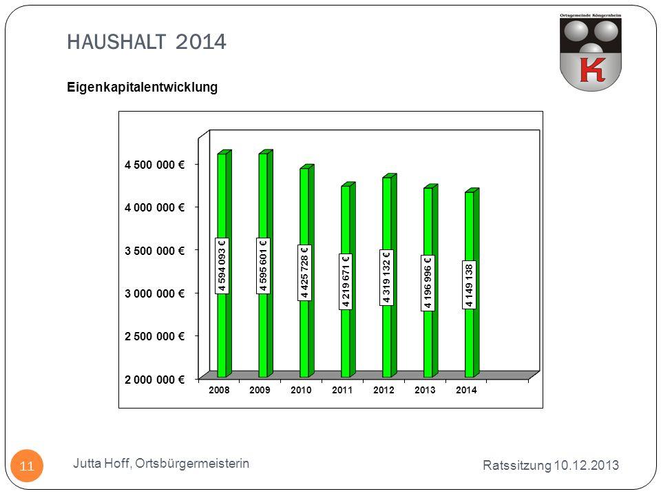 Ratssitzung 10.12.2013 Jutta Hoff, Ortsbürgermeisterin 11 Eigenkapitalentwicklung