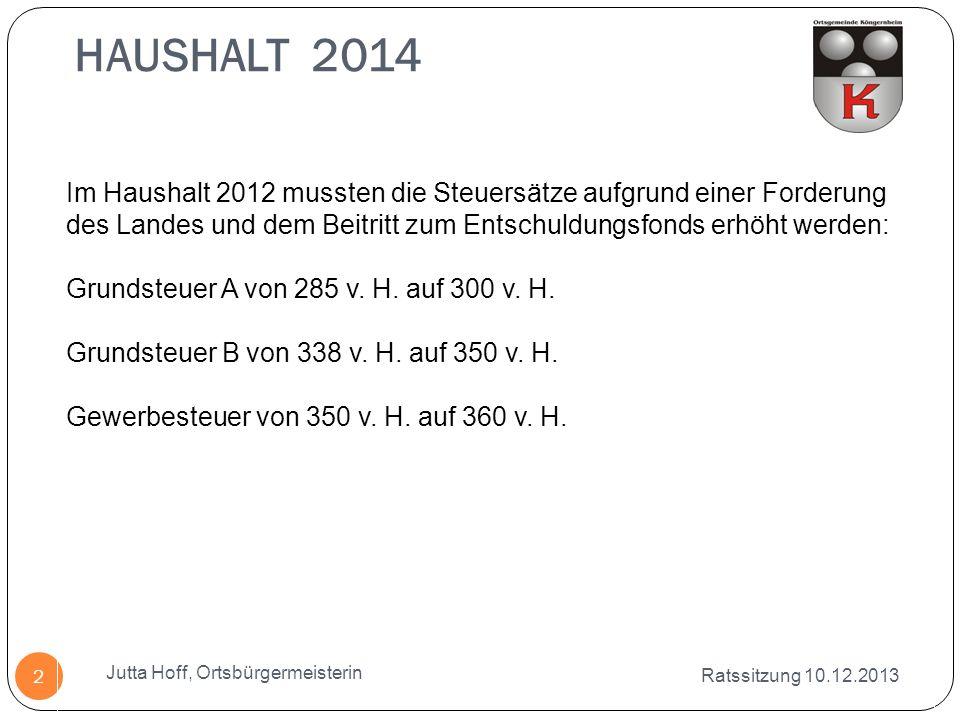 Ratssitzung 10.12.2013 Jutta Hoff, Ortsbürgermeisterin 2 Im Haushalt 2012 mussten die Steuersätze aufgrund einer Forderung des Landes und dem Beitritt