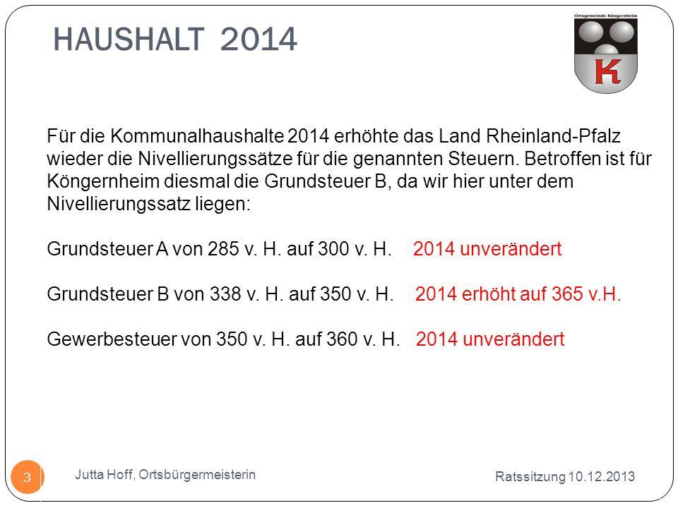Ratssitzung 10.12.2013 Jutta Hoff, Ortsbürgermeisterin 3 Für die Kommunalhaushalte 2014 erhöhte das Land Rheinland-Pfalz wieder die Nivellierungssätze