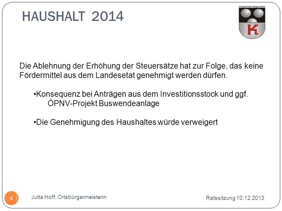 Ratssitzung 10.12.2013 Jutta Hoff, Ortsbürgermeisterin 4 Die Ablehnung der Erhöhung der Steuersätze hat zur Folge, das keine Fördermittel aus dem Land