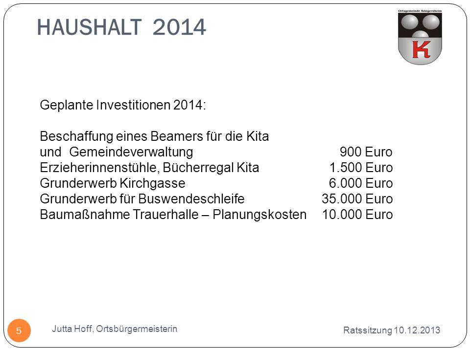 Ratssitzung 10.12.2013 Jutta Hoff, Ortsbürgermeisterin 5 HAUSHALT 2014 Geplante Investitionen 2014: Beschaffung eines Beamers für die Kita und Gemeind