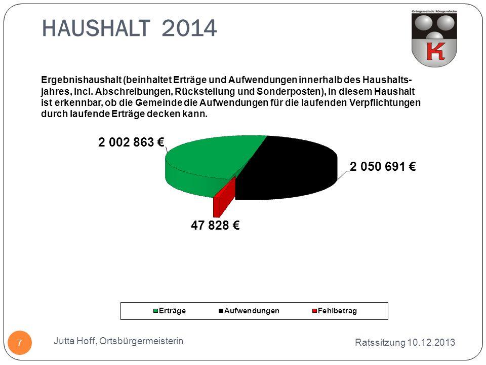 Ratssitzung 10.12.2013 Jutta Hoff, Ortsbürgermeisterin 7 Ergebnishaushalt (beinhaltet Erträge und Aufwendungen innerhalb des Haushalts- jahres, incl.