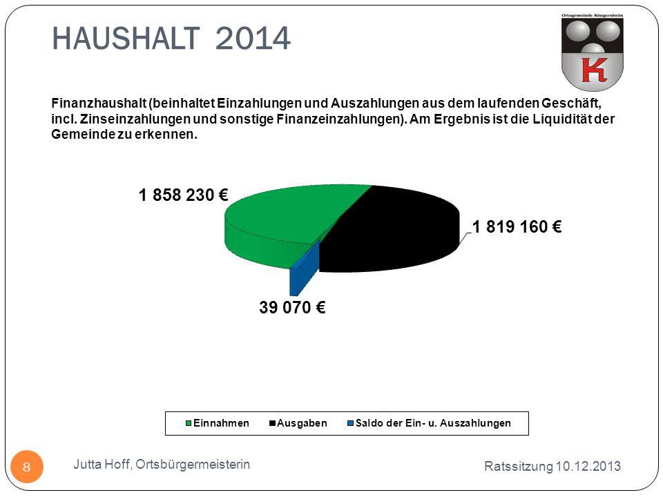 Ratssitzung 10.12.2013 Jutta Hoff, Ortsbürgermeisterin 8 Finanzhaushalt (beinhaltet Einzahlungen und Auszahlungen aus dem laufenden Geschäft, incl. Zi