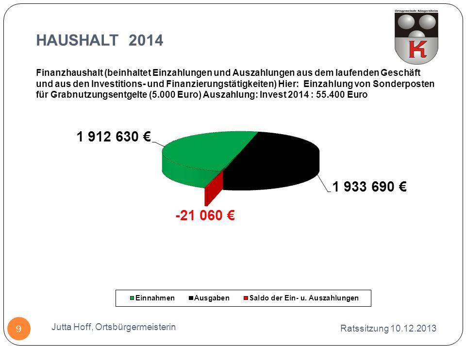 Ratssitzung 10.12.2013 Jutta Hoff, Ortsbürgermeisterin 9 Finanzhaushalt (beinhaltet Einzahlungen und Auszahlungen aus dem laufenden Geschäft und aus d