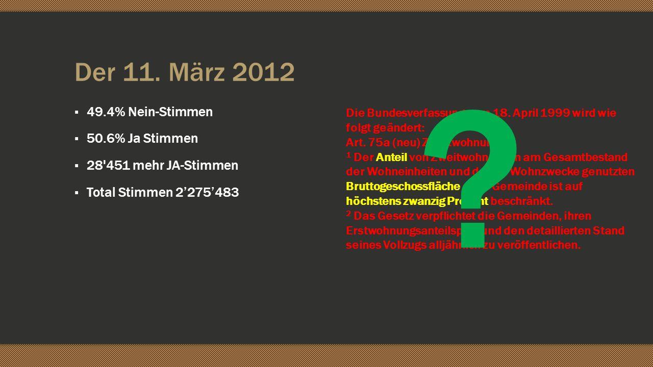 Der 11. März 2012 49.4% Nein-Stimmen 50.6% Ja Stimmen 28'451 mehr JA-Stimmen Total Stimmen 2275483 Die Bundesverfassung vom 18. April 1999 wird wie fo