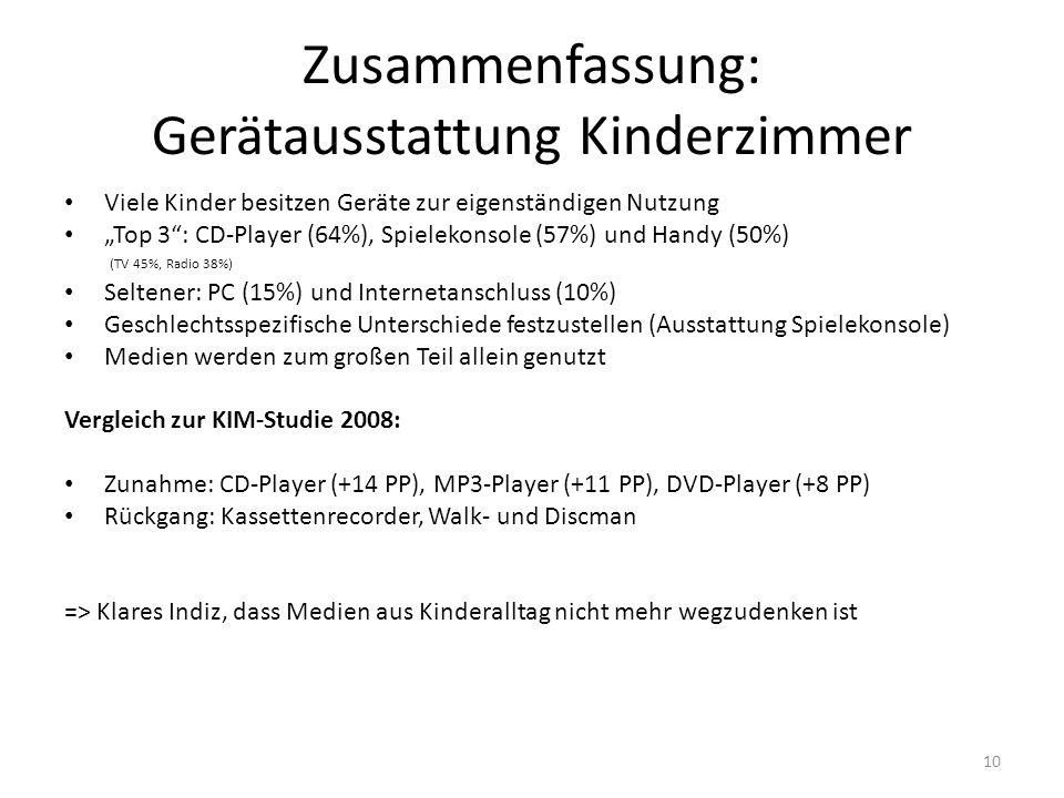 Zusammenfassung: Gerätausstattung Kinderzimmer Viele Kinder besitzen Geräte zur eigenständigen Nutzung Top 3: CD-Player (64%), Spielekonsole (57%) und