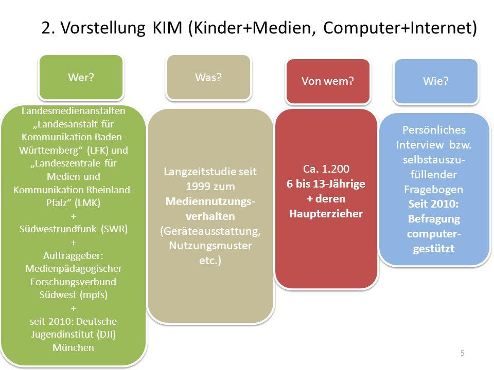 2. Vorstellung KIM (Kinder+Medien, Computer+Internet) 5 Wer? Landesmedienanstalten Landesanstalt für Kommunikation Baden- Württemberg (LFK) und Landes