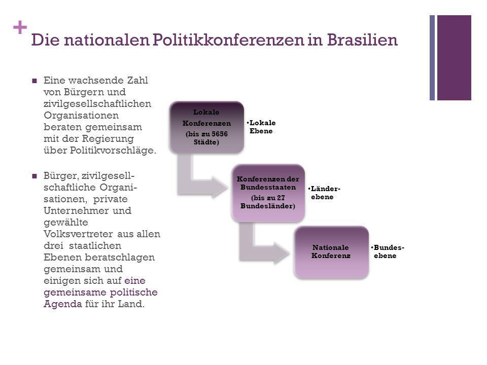 + Die nationalen Politikkonferenzen in Brasilien Eine wachsende Zahl von Bürgern und zivilgesellschaftlichen Organisationen beraten gemeinsam mit der Regierung über Politikvorschläge.