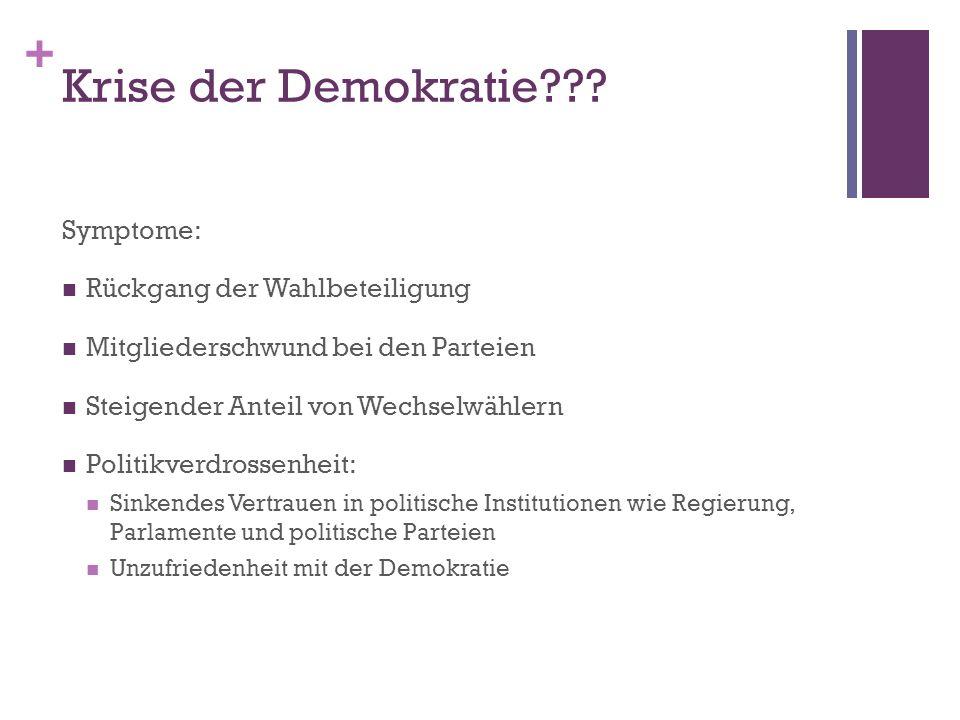 + Krise der Demokratie??.