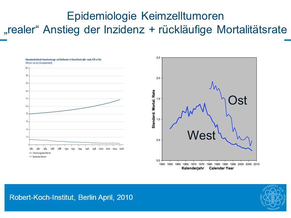 Epidemiologie Keimzelltumoren realer Anstieg der Inzidenz + rückläufige Mortalitätsrate Robert-Koch-Institut, Berlin April, 2010 Ost West