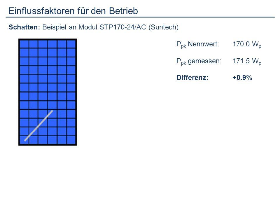 Einflussfaktoren für den Betrieb Schatten: Beispiel an Modul STP170-24/AC (Suntech) P pk Nennwert:170.0 W p P pk gemessen:171.5 W p Differenz:+0.9%