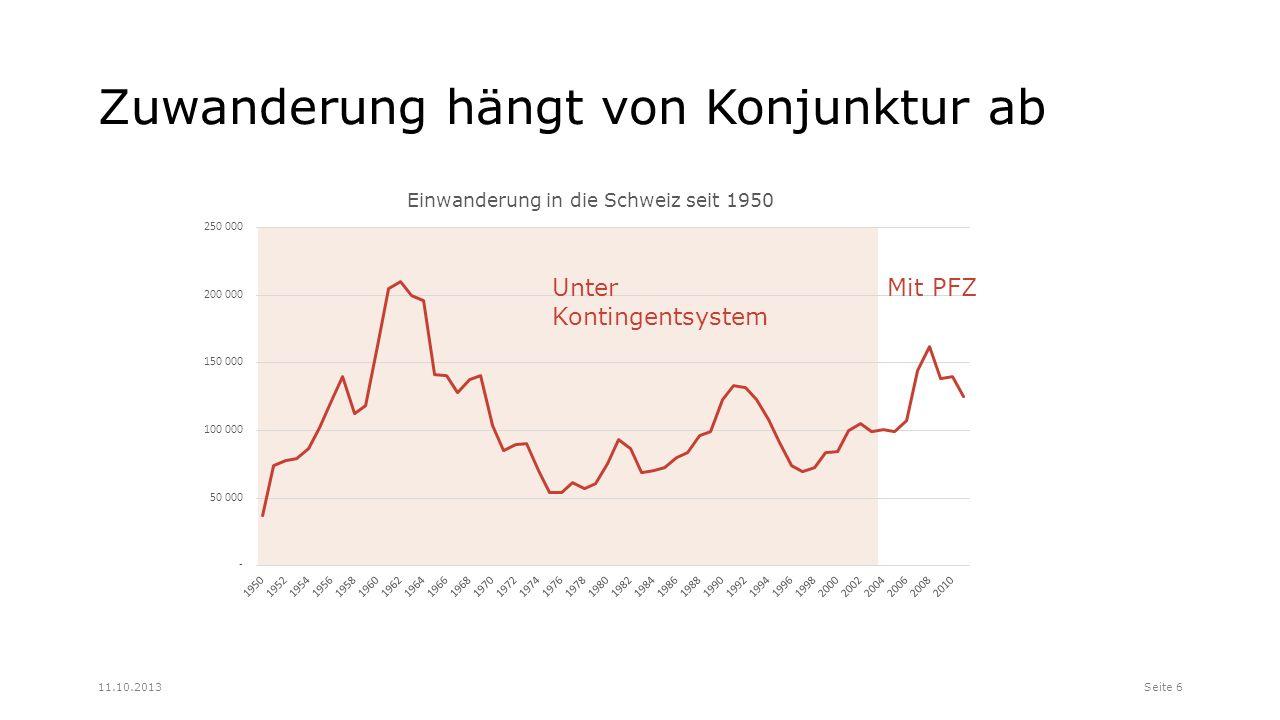 Zuwanderung hängt von Konjunktur ab Unter Kontingentsystem Mit PFZ Seite 611.10.2013