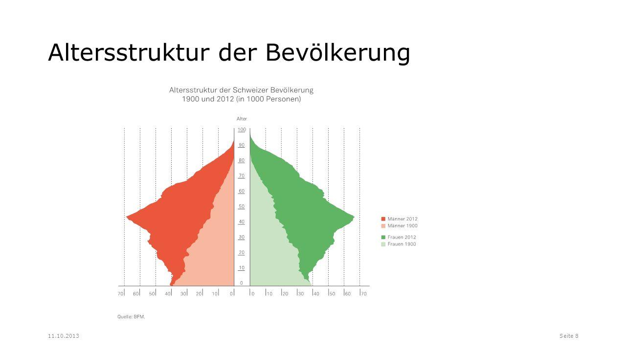 Altersstruktur der Bevölkerung Seite 811.10.2013