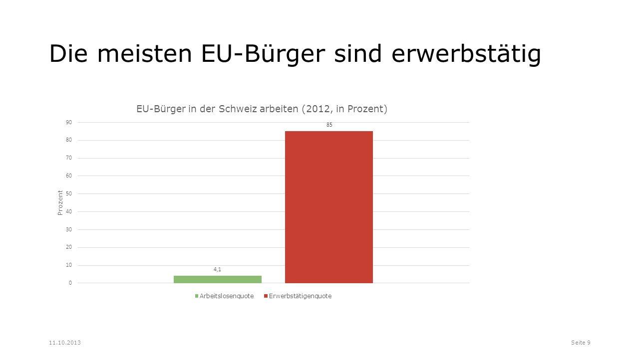 Die meisten EU-Bürger sind erwerbstätig Seite 911.10.2013