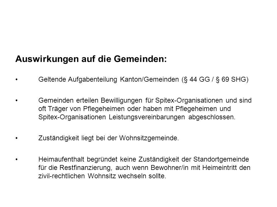 Auswirkungen auf die Gemeinden: Geltende Aufgabenteilung Kanton/Gemeinden (§ 44 GG / § 69 SHG) Gemeinden erteilen Bewilligungen für Spitex-Organisatio