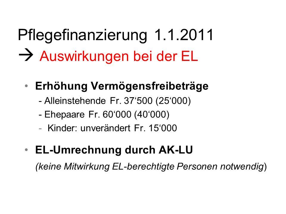 Pflegefinanzierung 1.1.2011 Auswirkungen bei der EL Erhöhung Vermögensfreibeträge - Alleinstehende Fr. 37500 (25000) - Ehepaare Fr. 60000 (40000) -Kin