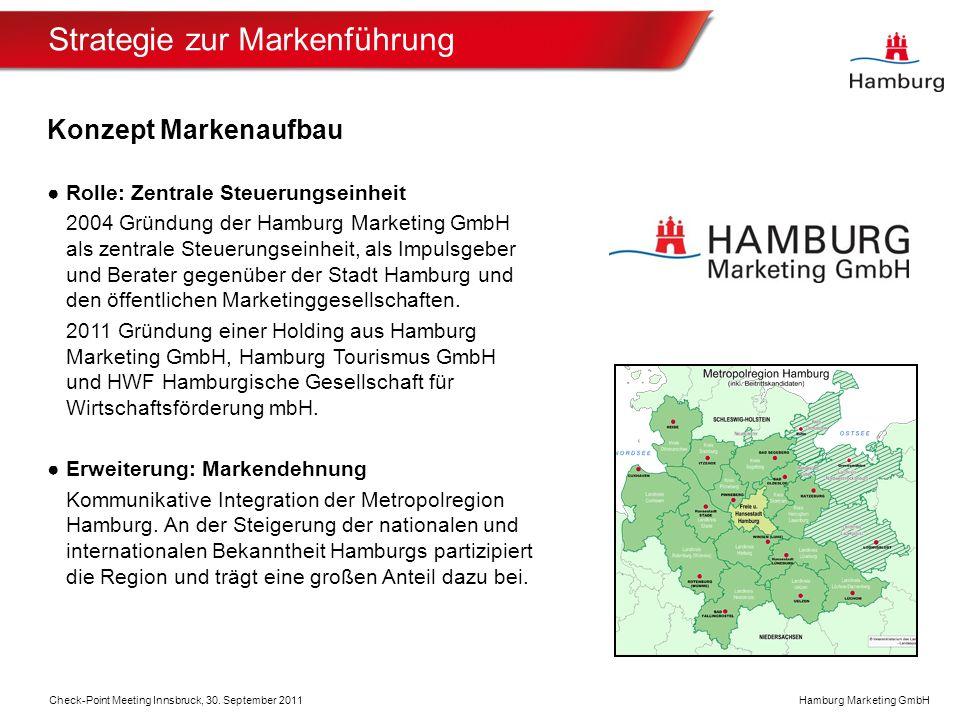Hamburg Marketing GmbH Strategie zur Markenführung Konzept Markenaufbau Rolle: Zentrale Steuerungseinheit 2004 Gründung der Hamburg Marketing GmbH als zentrale Steuerungseinheit, als Impulsgeber und Berater gegenüber der Stadt Hamburg und den öffentlichen Marketinggesellschaften.