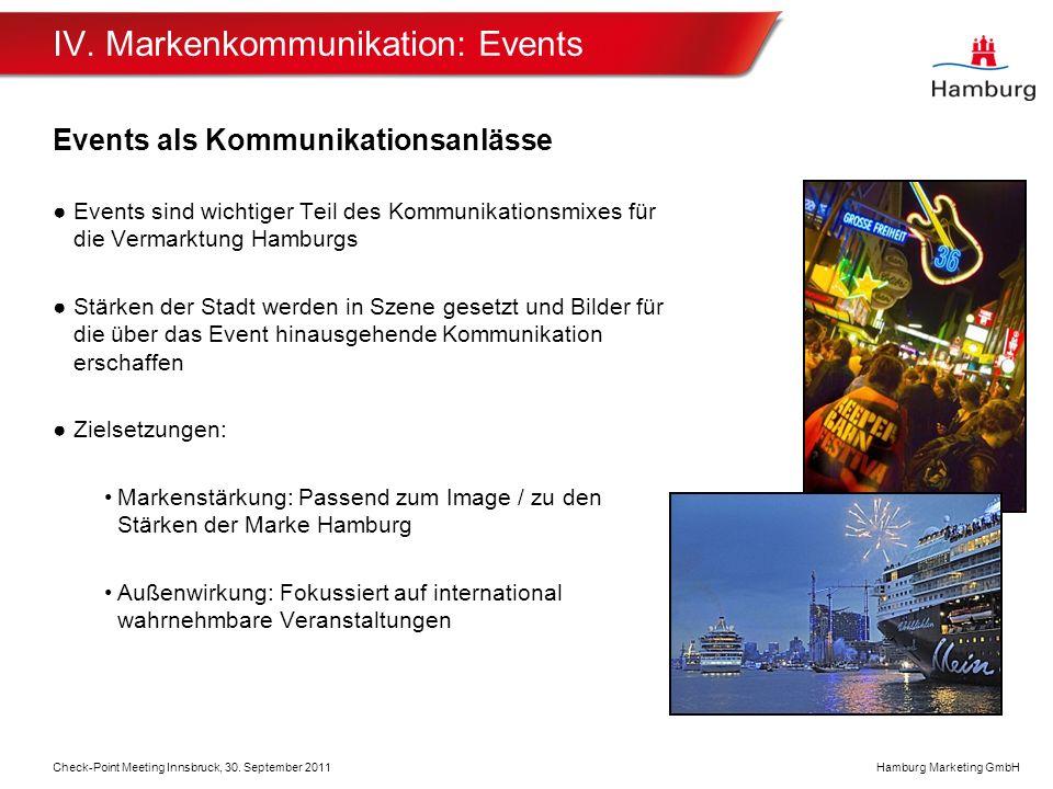 Hamburg Marketing GmbH IV.Markenkommunikation: Events Check-Point Meeting Innsbruck, 30.