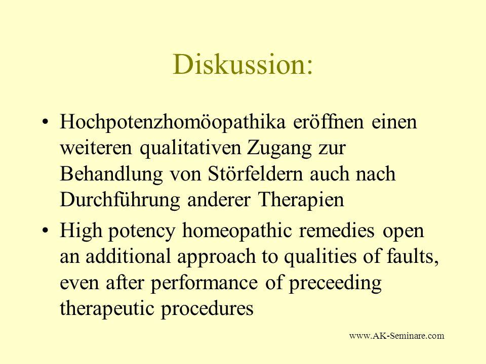 www.AK-Seminare.com Diskussion: Hochpotenzhomöopathika eröffnen einen weiteren qualitativen Zugang zur Behandlung von Störfeldern auch nach Durchführu