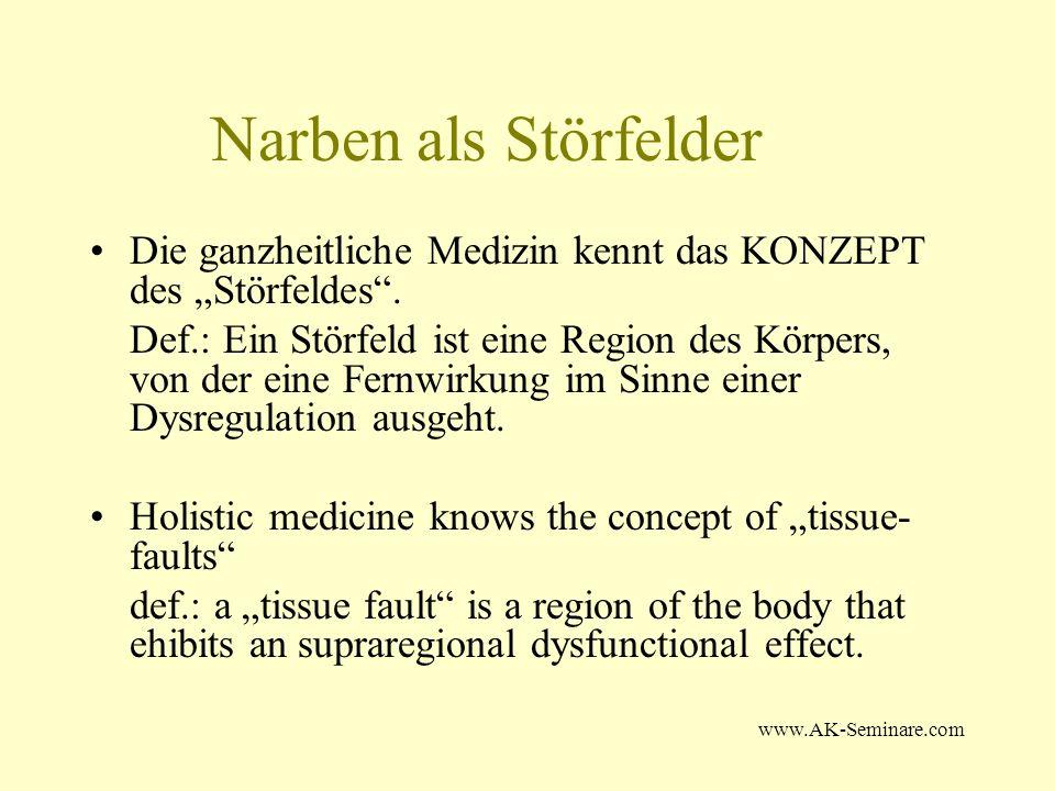 www.AK-Seminare.com Narben als Störfelder Die ganzheitliche Medizin kennt das KONZEPT des Störfeldes. Def.: Ein Störfeld ist eine Region des Körpers,