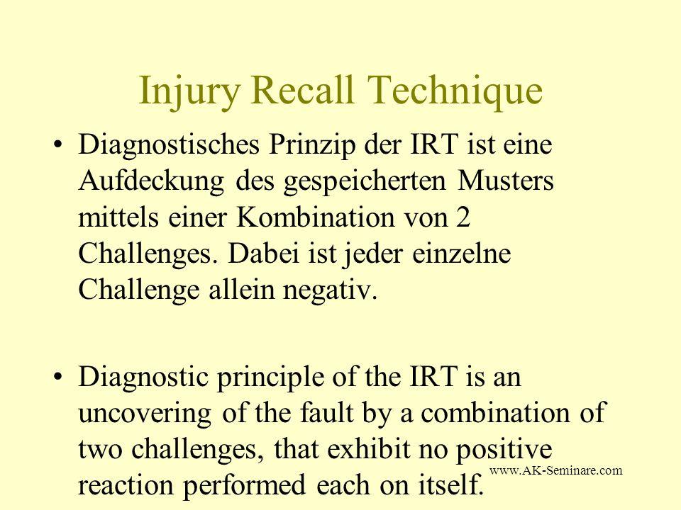 www.AK-Seminare.com Injury Recall Technique Diagnostisches Prinzip der IRT ist eine Aufdeckung des gespeicherten Musters mittels einer Kombination von