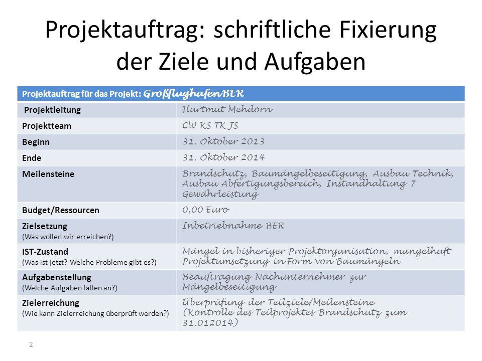 Projektauftrag: schriftliche Fixierung der Ziele und Aufgaben Projektauftrag für das Projekt: Großflughafen BER Projektleitung Hartmut Mehdorn Projekt
