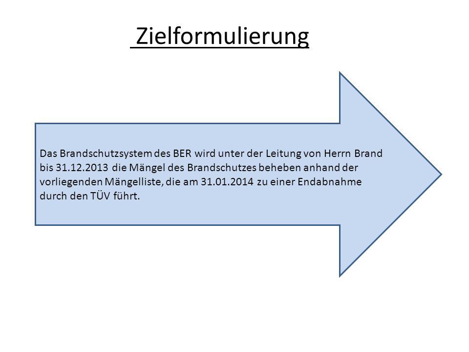 Das Brandschutzsystem des BER wird unter der Leitung von Herrn Brand bis 31.12.2013 die Mängel des Brandschutzes beheben anhand der vorliegenden Mänge