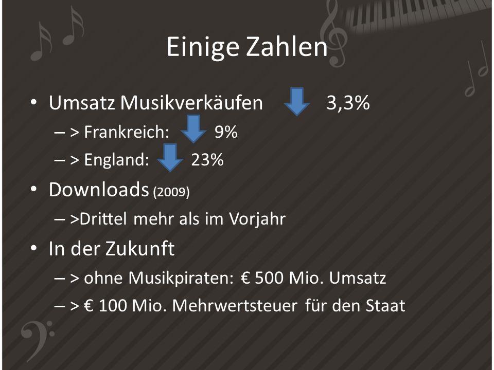 Einige Zahlen Umsatz Musikverkäufen 3,3% – > Frankreich: 9% – > England: 23% Downloads (2009) – >Drittel mehr als im Vorjahr In der Zukunft – > ohne M