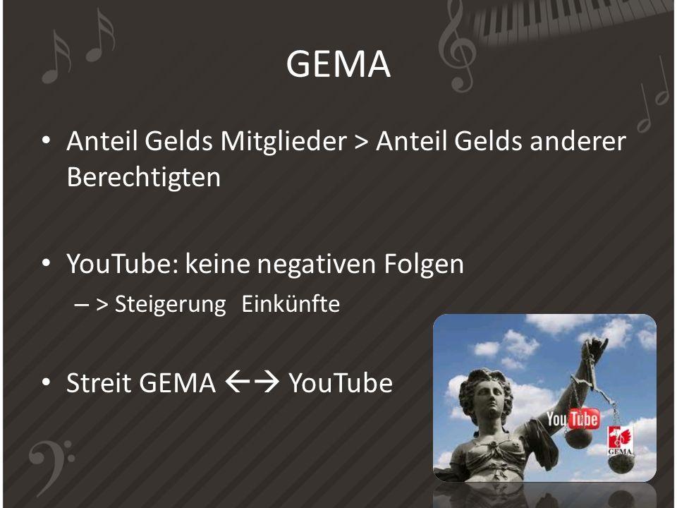 GEMA Anteil Gelds Mitglieder > Anteil Gelds anderer Berechtigten YouTube: keine negativen Folgen – > Steigerung Einkünfte Streit GEMA YouTube
