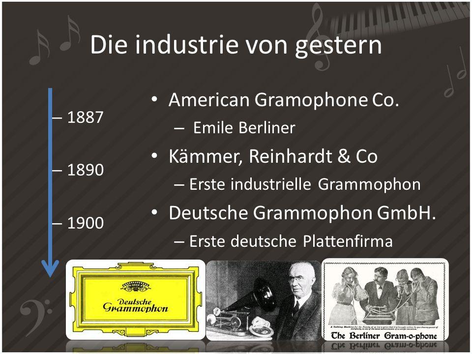 Die industrie von gestern American Gramophone Co. – Emile Berliner Kämmer, Reinhardt & Co – Erste industrielle Grammophon Deutsche Grammophon GmbH. –