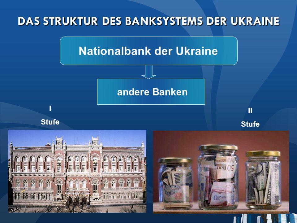DAS STRUKTUR DES BANKSYSTEMS DER UKRAINE Nationalbank der Ukraine andere Banken I Stufe II Stufe